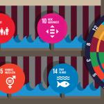 Video soutěž Zacíleno na udržitelný rozvoj zná své vítěze